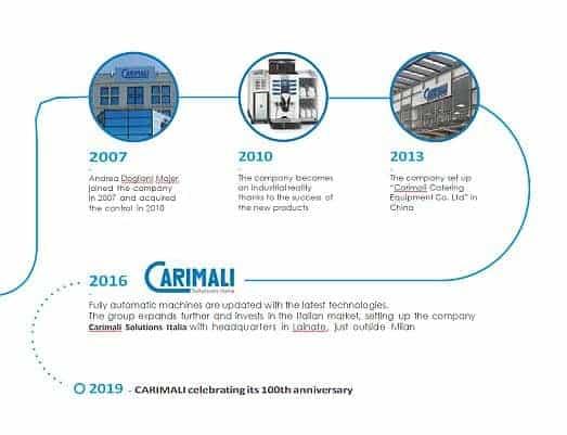 Carimali Automatic Coffee Machines and commercial automatic coffee machines