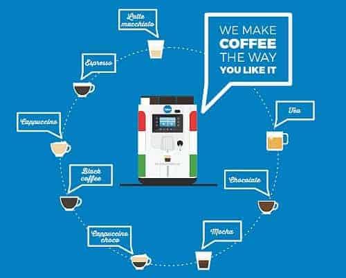 Carimali Automatic Coffee Machines automatic business coffee machines